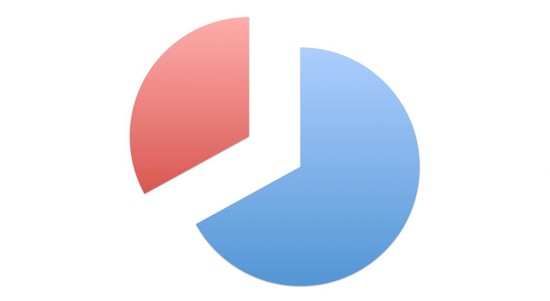 Skjermbilde 2015-10-11 kl. 12.15.24